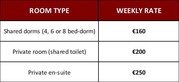 Gardiner House weekly room rates